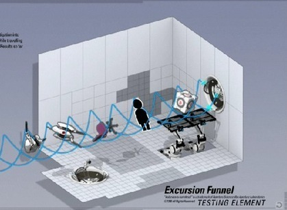 Gamification: Bring Gaming Mechanics Into Non-gaming Environments - Getting Smart by Adam Renfro - fixing failure, gamification, gaming, pace | Tracking Transmedia | Scoop.it