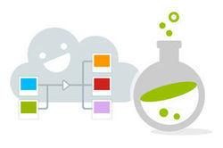Netvibes veut aider les entreprises à extraire de l'intelligence deleurs objets connectés. | Tableau de bord de gestion | Scoop.it