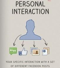 Les critères de filtrage de l'Edgerank de Facebook | Réseaux sociaux @ | Scoop.it
