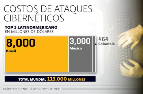 Crímenes cibernéticos viven su auge en México | El Economista | LACNIC news selection | Scoop.it