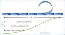 DevOps - Waar en hoe beginnen? | The making of 365CSI.com | Scoop.it