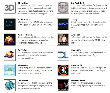 List of OpenSim Hosting Providers   Second Life and other Virtual Worlds   Scoop.it