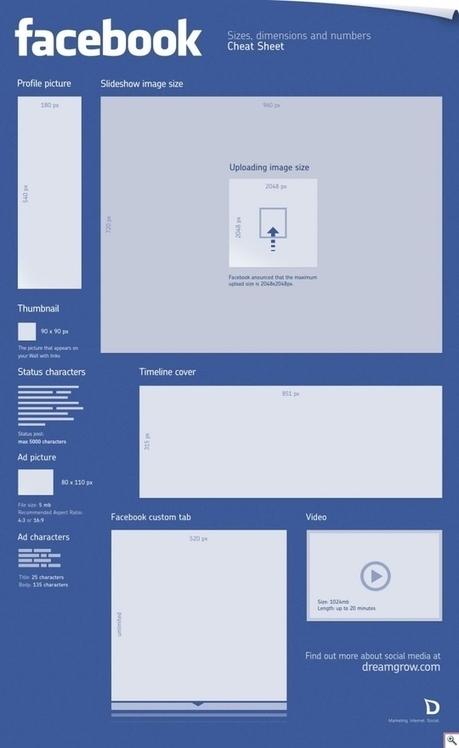 Toutes les dimensions des images Facebook - Tendances Com | Personal Branding and Professional networks - @TOOLS_BOX_INC @TOOLS_BOX_EUR @TOOLS_BOX_DEV @TOOLS_BOX_FR @TOOLS_BOX_FR @P_TREBAUL @Best_OfTweets | Scoop.it