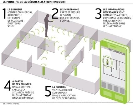 La géolocalisation veut entrer dans les centres commerciaux | #Localisation | Scoop.it