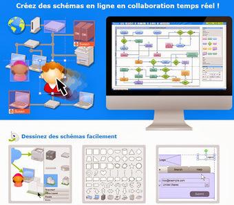 OUTILS WEB GRATUITS | PROF STMS | Scoop.it