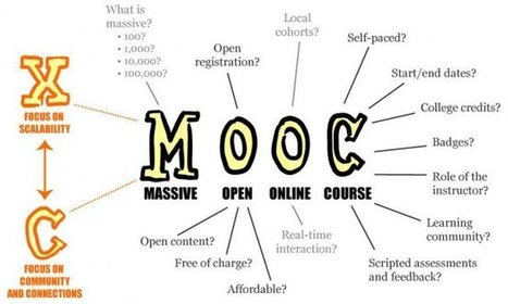 MOOCs Are Here to Stay - Metropolis Magazine | Informed Learning Praxis | Scoop.it