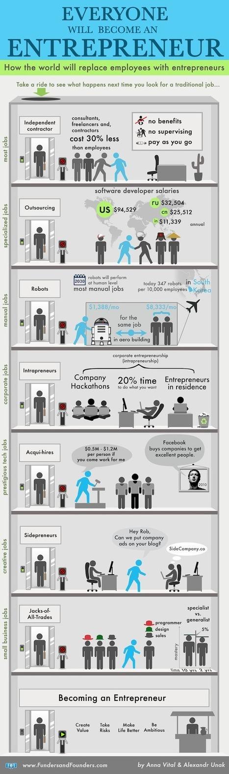 ¿Debería todo el mundo convertirse en emprendedor? - PulsoSocial | Emprendedurismo | Scoop.it