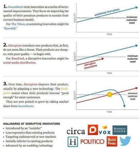 El conocimiento se comparte! (Educación Disruptiva) por @Juandoming   Universidad 3.0   Scoop.it