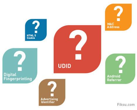 5 key tips for mobile app promotion | vgmoreno Social Media tips | Scoop.it