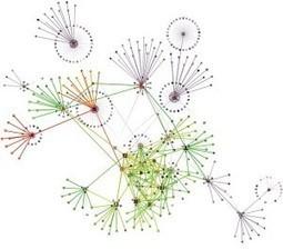 4 Fantastic Network Visualization Tools   Le Top des Applications Web et Logiciels Gratuits   Scoop.it