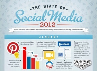 Biggest Moments in Social Media in 2012 | Being Your Brand | Scoop.it