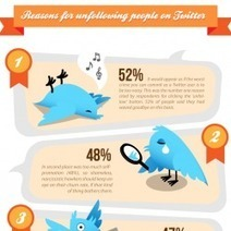 Reasons for Unfollowing People on Twitter | Visual.ly | Sizzlin' News | Scoop.it