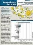 Les pays bretons dans la crise | Rencontres sur l'avenir des villes en Bretagne, 2ème édition - Lorient, 12 mars 2013 | Scoop.it