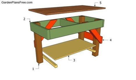 Workbench Plans Free | Free Garden Plans - How to build garden projects | Garden Projects | Scoop.it