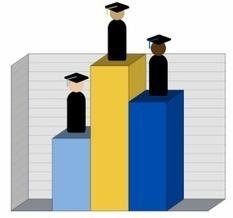 Top 10 de las Universidades españolas en Redes Sociales | En las redes. | Scoop.it