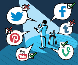 4 Lessons in Creating Dynamic Social Content | Post-Advertising, a Story Worldwide Blog | Irresistible Content | Scoop.it