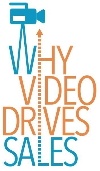 Infographie BtoB : Pourquoi la vidéo participe aux objectifs business ? | Marketing Automation avec Oracle Marketing Cloud — Eloqua by Aressy | Scoop.it