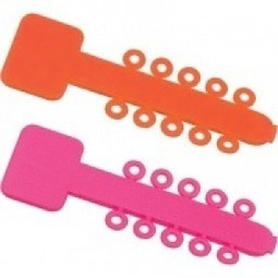 Orthodontic Instruments | Business | Scoop.it