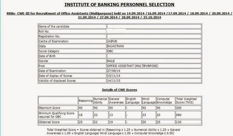 IBPS RRB Office Assistant Rural Banks Cut-off Marks analysis 2014 | RPSC 2nd Grade Teacher Exam Result 2014 | Scoop.it