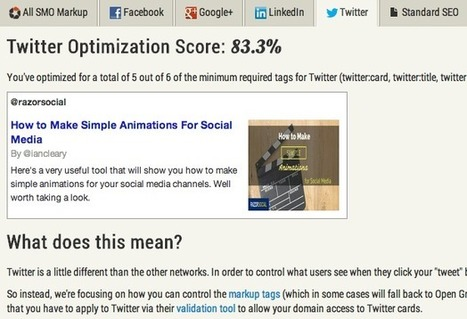 Blog Optimization: Technical Issues to Optimize Your Blog | Content Marketing and Curation for Small Business | Scoop.it