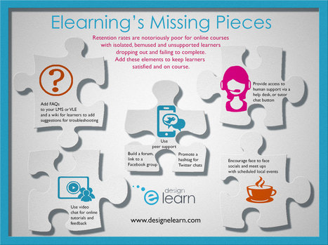 5 Tips To Improve Retention Rates For eLearning Courses Infographic | e-Learning Infographics | online learning | Scoop.it