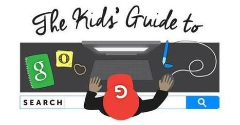 The Kids' Guide to Google Search | Online and Blended Teaching | Scoop.it