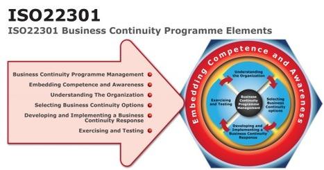 ISO 22301 Continuité d'activité | Business Continuity Management | Scoop.it