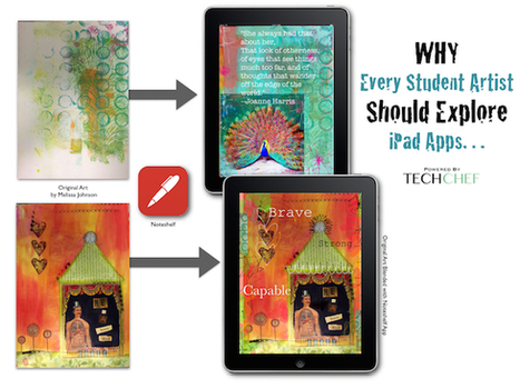 3 Reasons Why Every Student Artist Should Explore the Use of iPad Apps… | iPad Lessons | Scoop.it