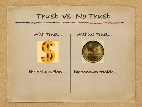 10 Simple Behaviors That Diminish Trust | Leading Choices | Scoop.it