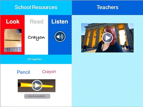 App Smash - Smashing apps for Modern Foreign Languages | iPads in Education | Scoop.it