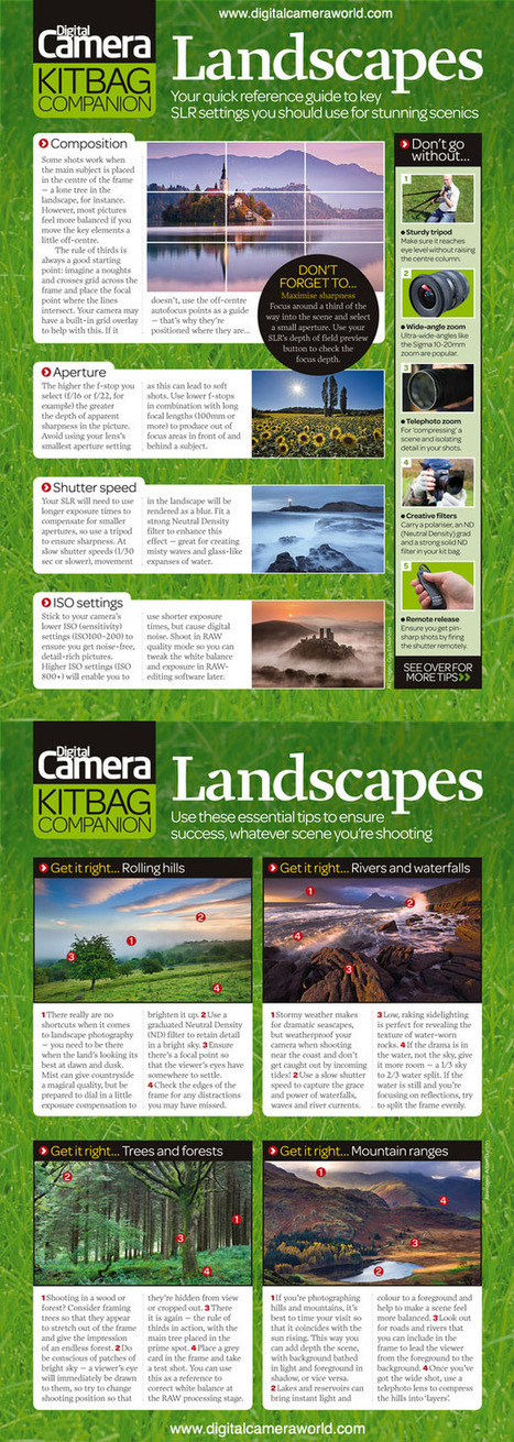 Free landscape photography cheat sheet | Digital Camera World | DSLR video and Photography | Scoop.it