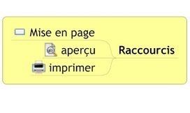 Freemind par l'exemple...: Simplifiez l'interface de Freeplane | TICE, Web 2.0, logiciels libres | Scoop.it