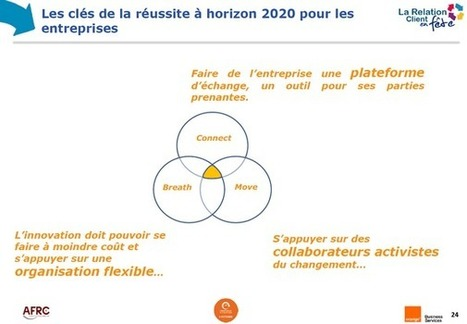 [Etude] Quels usages du digital en 2020 ? | Comarketing-News | Webmarketing | Scoop.it