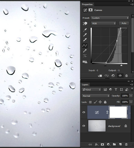 How to Create Custom Water Drop Brushes in Adobe Photoshop | Time to Learn | Scoop.it