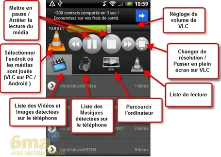 Commander VLC à distance à partir de Android avec VLC Direct Pro Free | formation 2.0 | Scoop.it