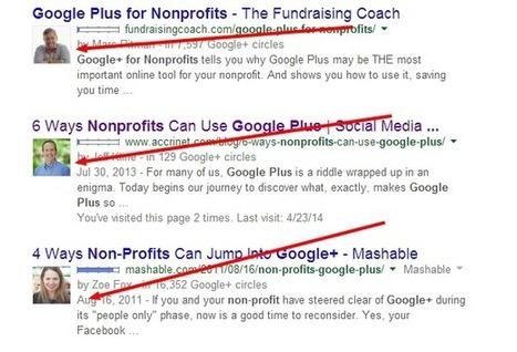 6 Reasons Your Non-Profit should be using Google+ in 2014 | Sumac Non-profit Software | Nonprofit Social Media | Scoop.it