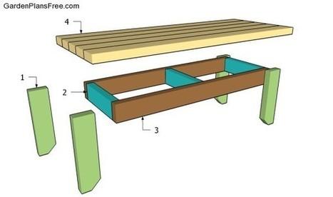 2x4 Bench Plans | Free Garden Plans - How to build garden projects | Garden Plans | Scoop.it