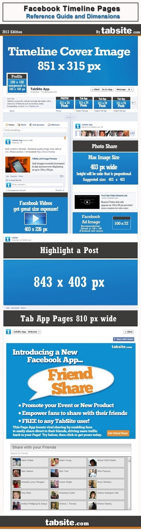 Updated 2013 Facebook Timeline for Pages Infographic with Images Sizes | Facebook Marketing Resources from Mike Gingerich | Scoop.it