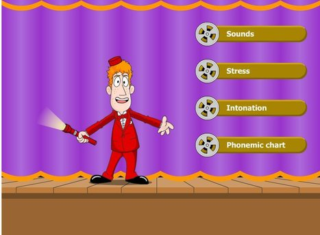 Pronunciation animations | English Stuff: Resources for English Language Learners | Scoop.it