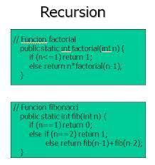 2.2 Procedimientos recursivos | Estructura de Datos | Scoop.it