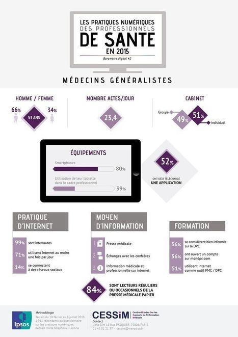 Les pratiques numériques des médecins généralistes, 2ème année du baromètre | blended learning | Scoop.it