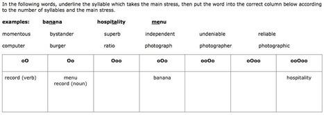 Preparing for the CELTA in Nine Easy Steps | TeachingEnglish | Scoop.it