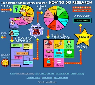 Free Technology for Teachers: How To Do Research - An Interactive Map | Middle School Mania | Scoop.it