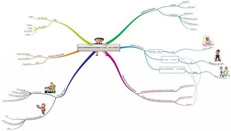 L'étude de l'incipit de la Boîte à Merveilles avec une carte heuristique | Classemapping | Scoop.it