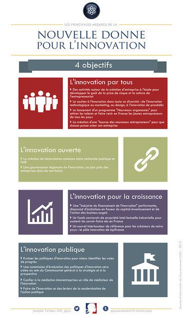 Les 4 objectifs de la nouvelle donne pour... | Entrepreneuriat et Création d'Entreprise | Scoop.it