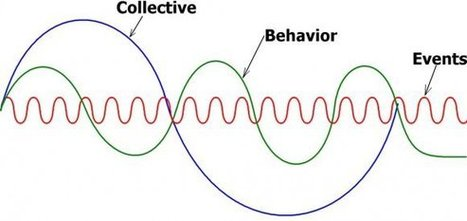 How To Observe Complex Issues? | e-Xploration | Scoop.it