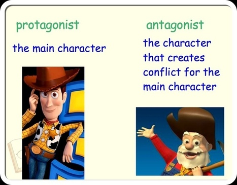 Tricks to Teaching Character Types | Characterization | Scoop.it