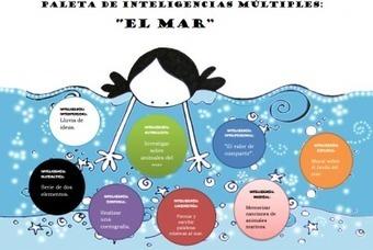 Ejemplo modelo de Paleta o proyecto de inteligencias múltiples educación infantil el mar | Educacion, ecologia y TIC | Scoop.it