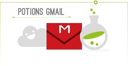Netvibes : créez des potions avec Gmail | Time to Learn | Scoop.it