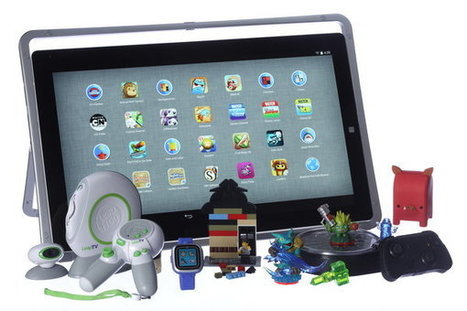A Review of Digital Technology for Children | Learning is Fun and Games | Scoop.it